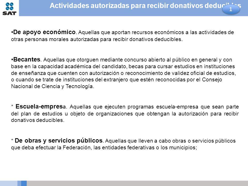 Actividades autorizadas para recibir donativos deducibles