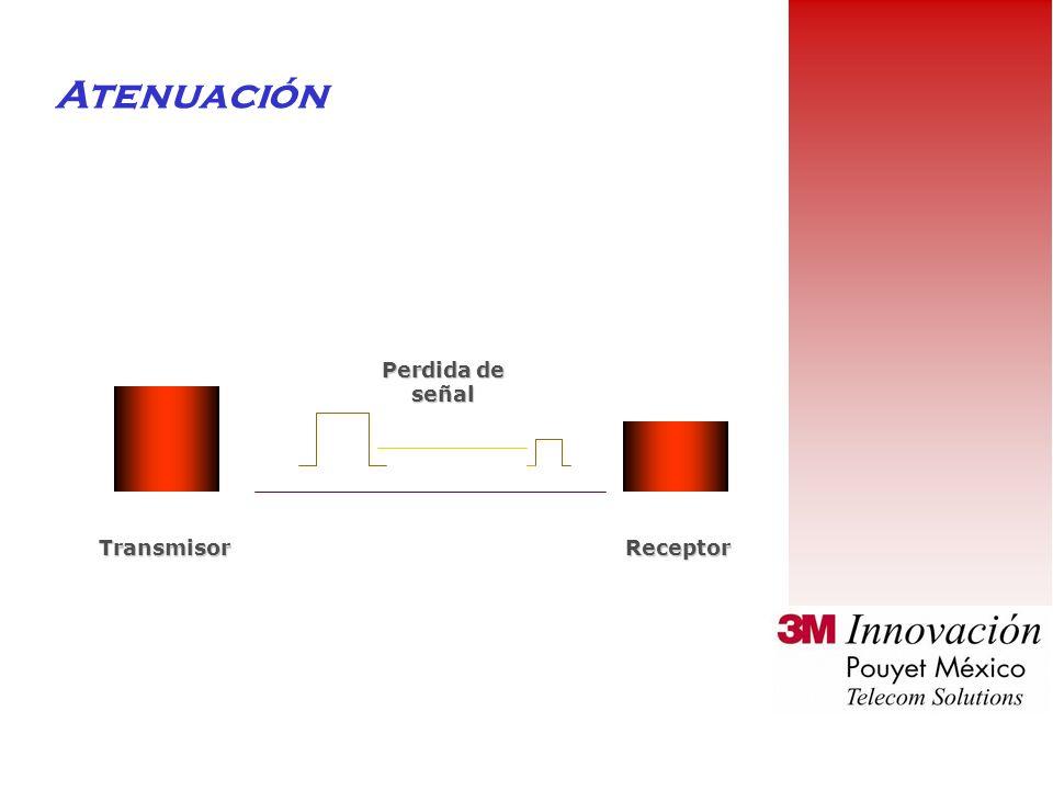 Atenuación Perdida de señal Transmisor Receptor
