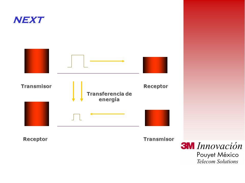 NEXT Transmisor Receptor Transferencia de energía Receptor Transmisor