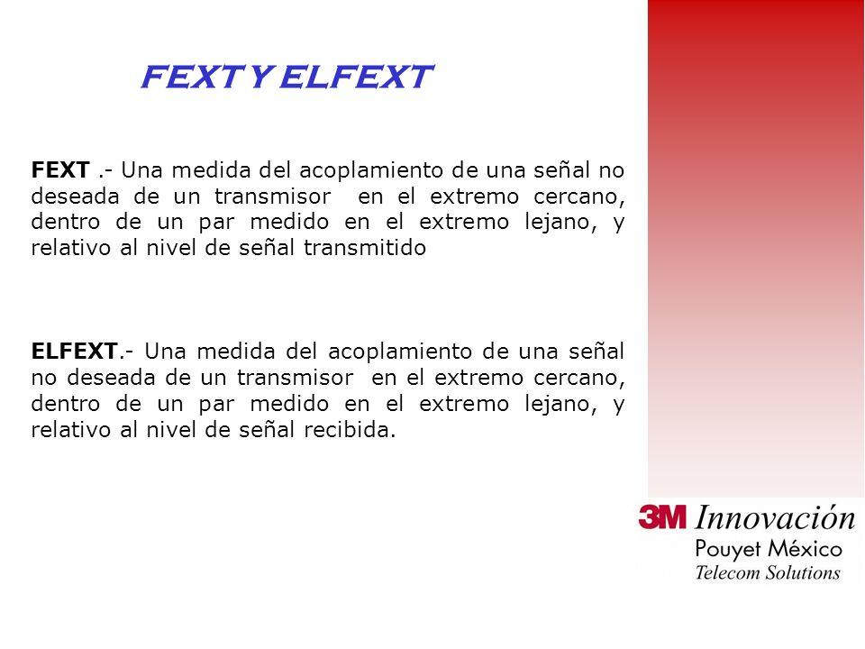 FEXT Y ELFEXT