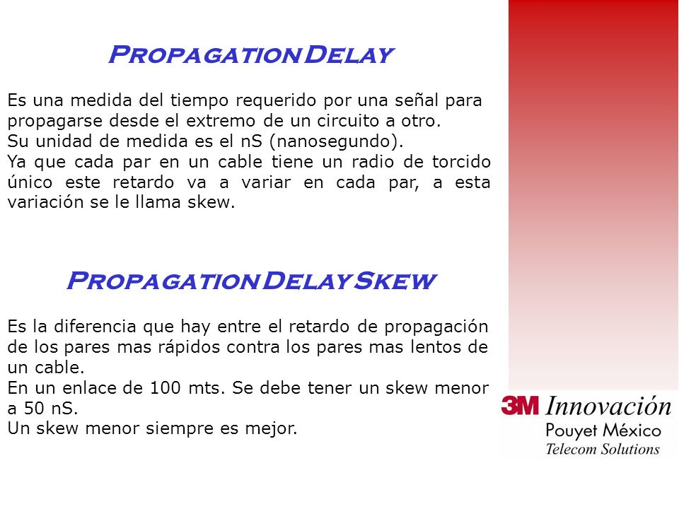 Propagation Delay Skew