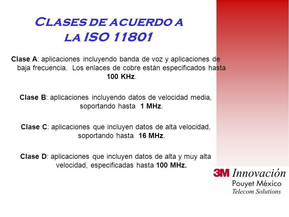 Clases de acuerdo a la ISO 11801