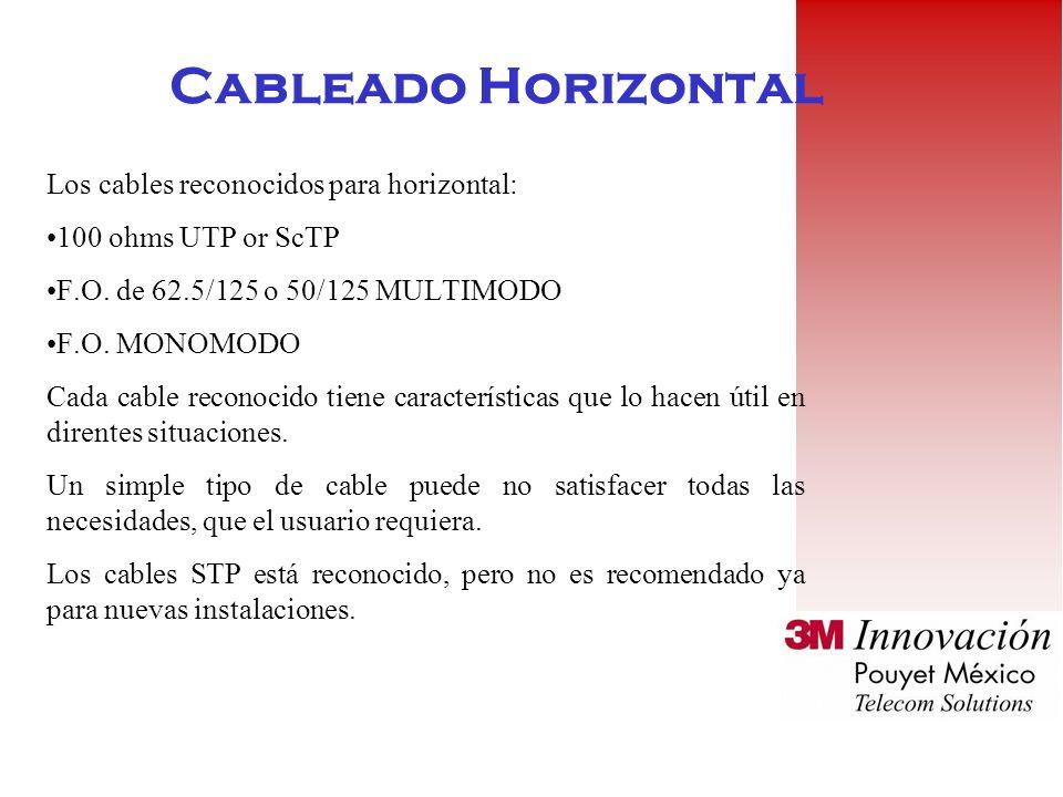 Cableado Horizontal Los cables reconocidos para horizontal: