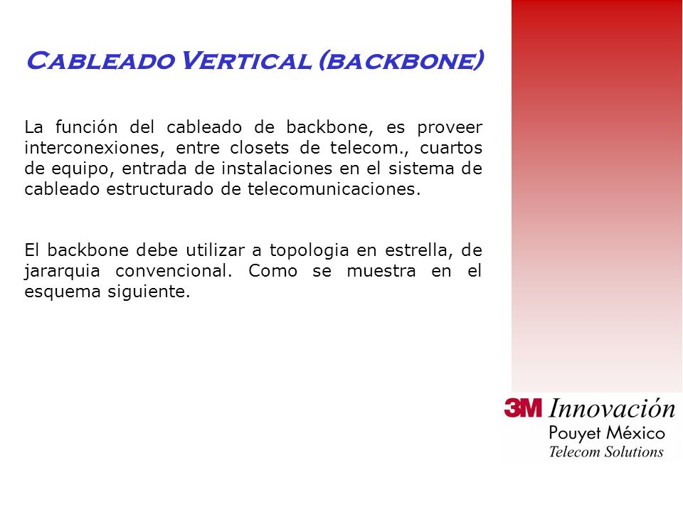 Cableado Vertical (backbone)