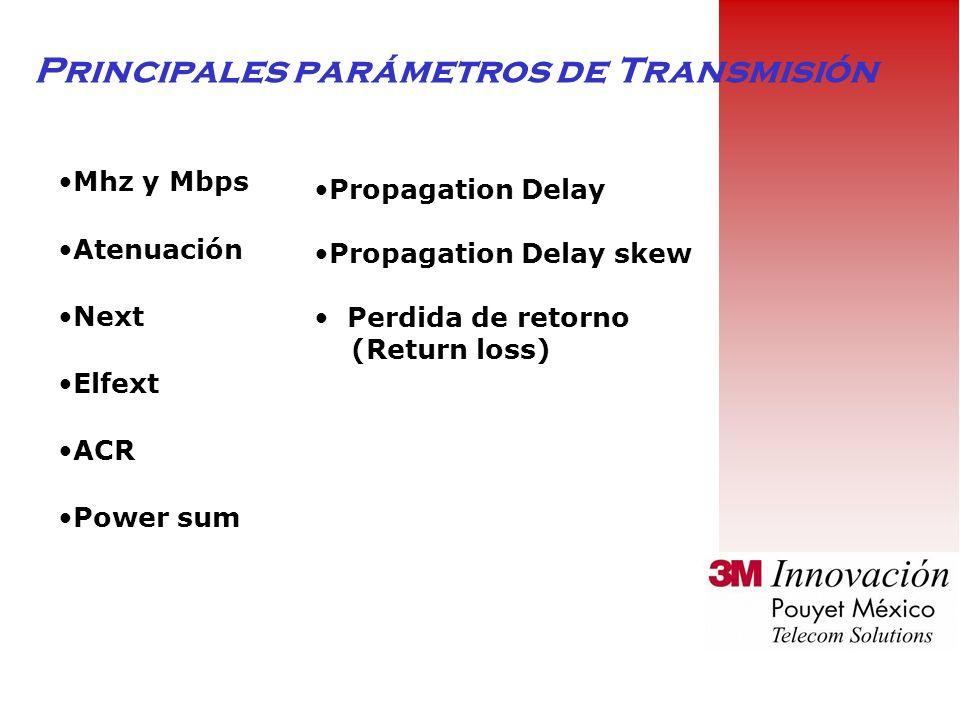 Principales parámetros de Transmisión