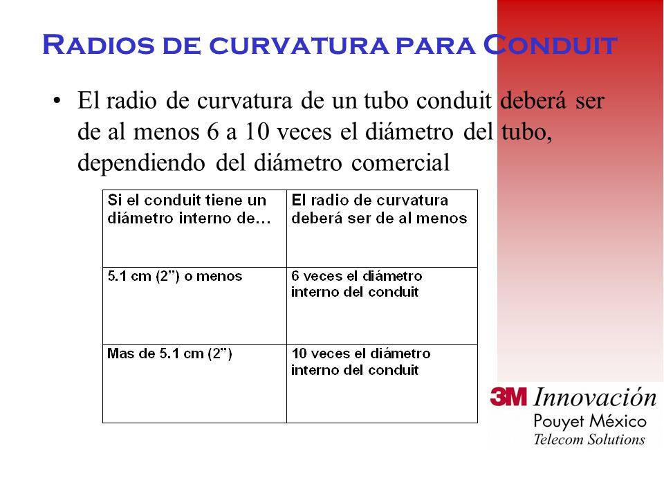 Radios de curvatura para Conduit