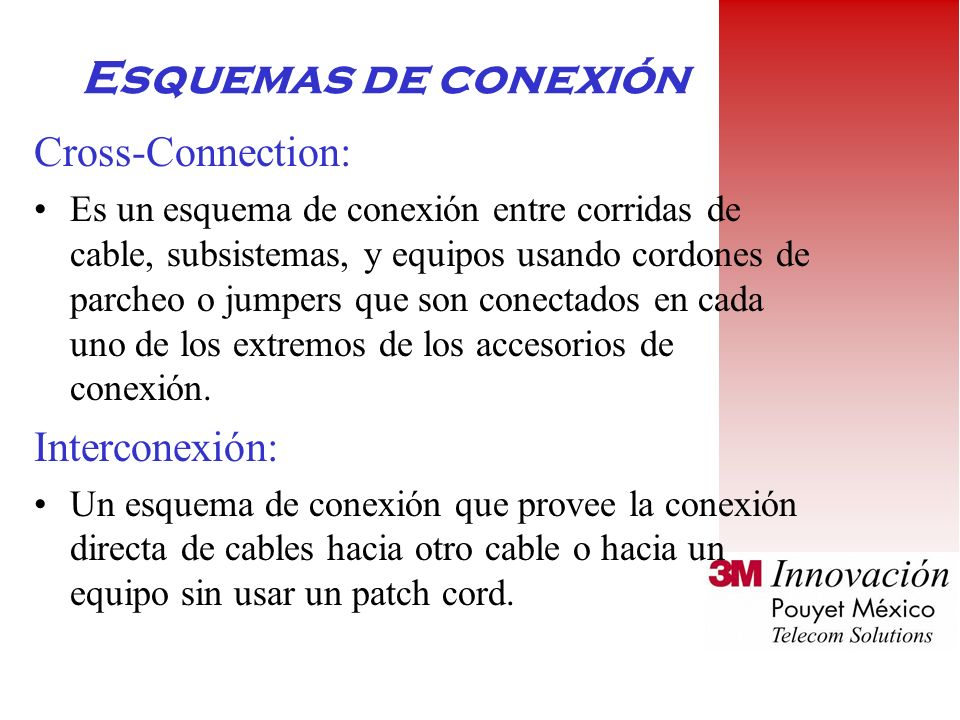 Esquemas de conexión Cross-Connection: Interconexión: