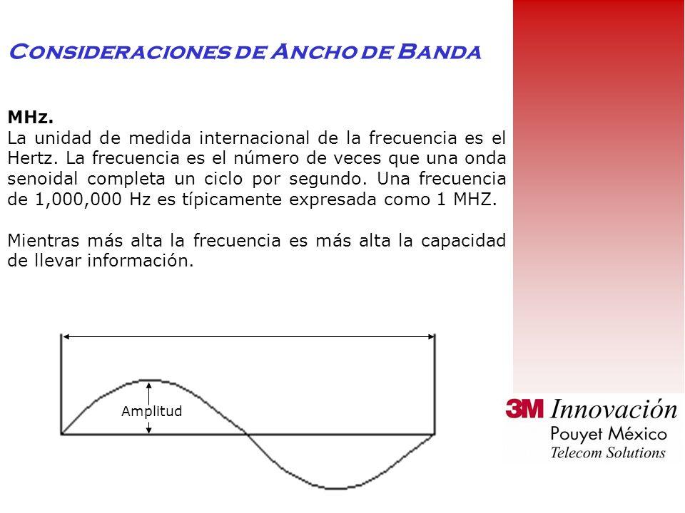 Consideraciones de Ancho de Banda