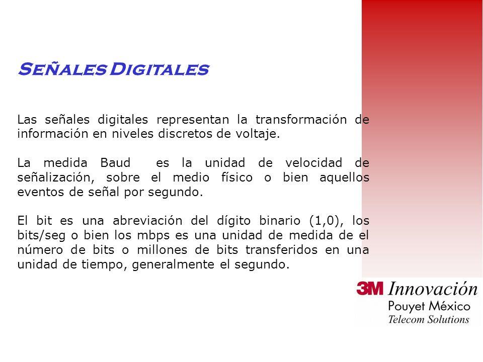Señales Digitales Las señales digitales representan la transformación de información en niveles discretos de voltaje.