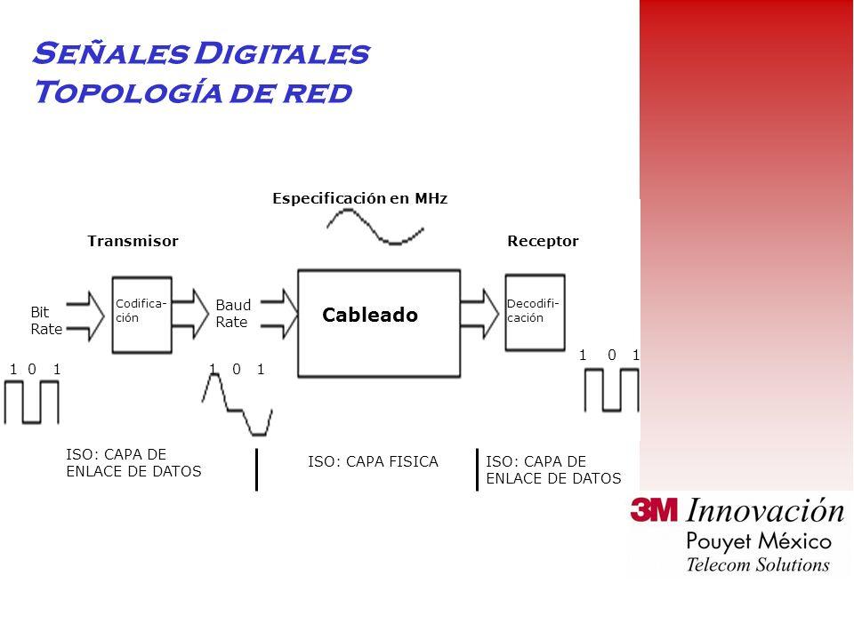 Señales Digitales Topología de red Cableado 1 0 1 1 0 1 1 0 1