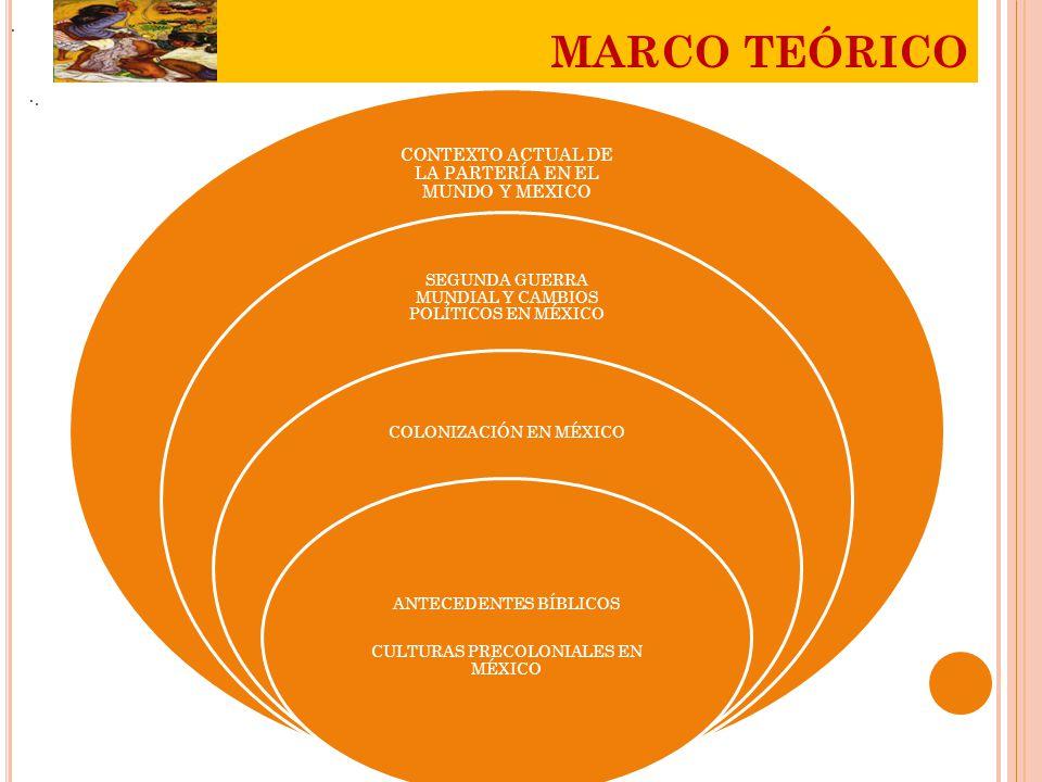 MARCO TEÓRICO . . . ANTECEDENTES BÍBLICOS
