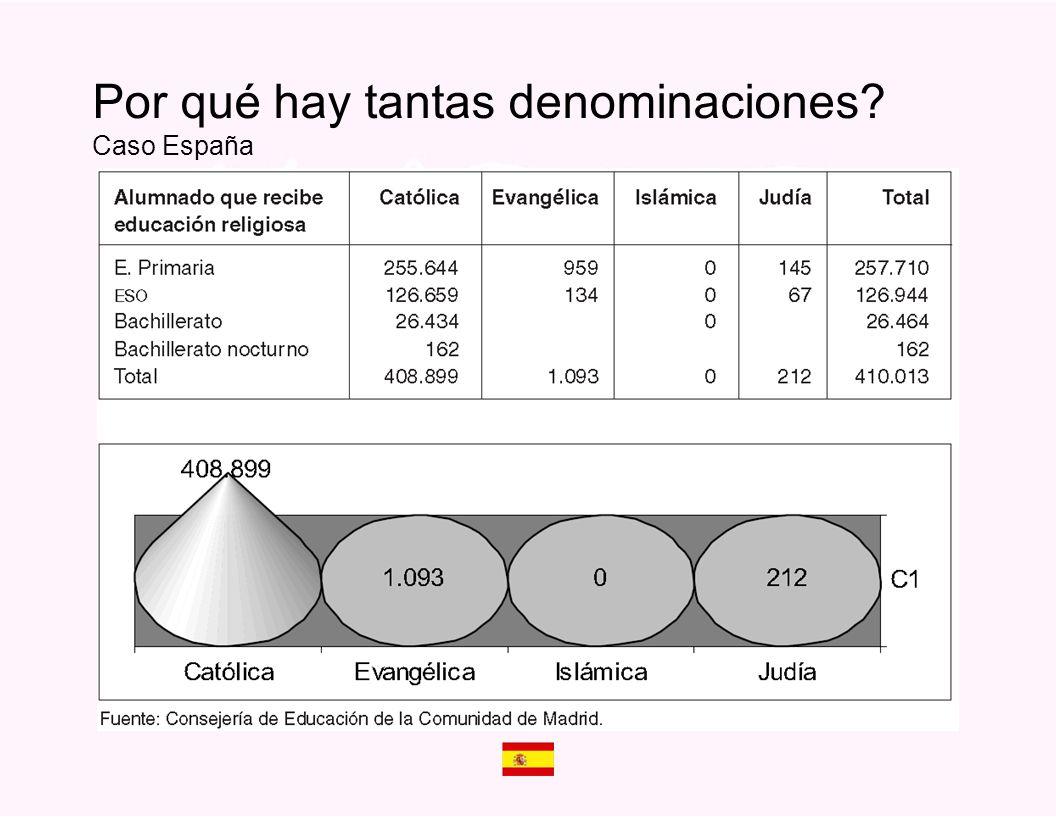 Por qué hay tantas denominaciones Caso España