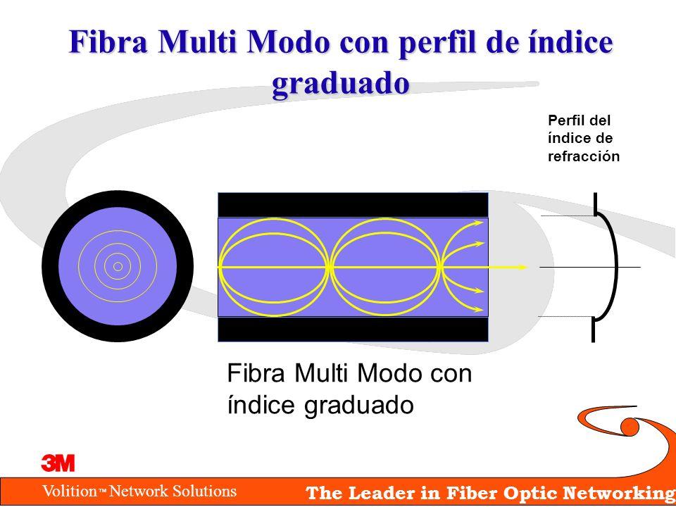 Fibra Multi Modo con perfil de índice graduado