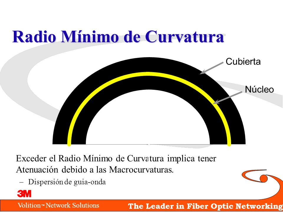 Radio Mínimo de Curvatura