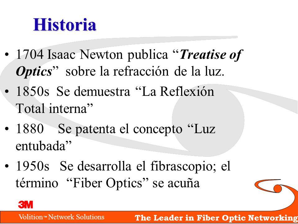 Historia 1704 Isaac Newton publica Treatise of Optics sobre la refracción de la luz. 1850s Se demuestra La Reflexión Total interna