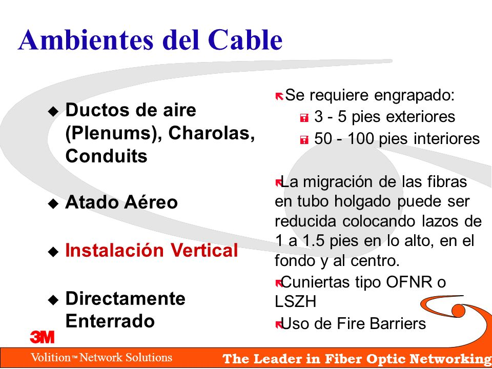 Ambientes del Cable Ductos de aire (Plenums), Charolas, Conduits