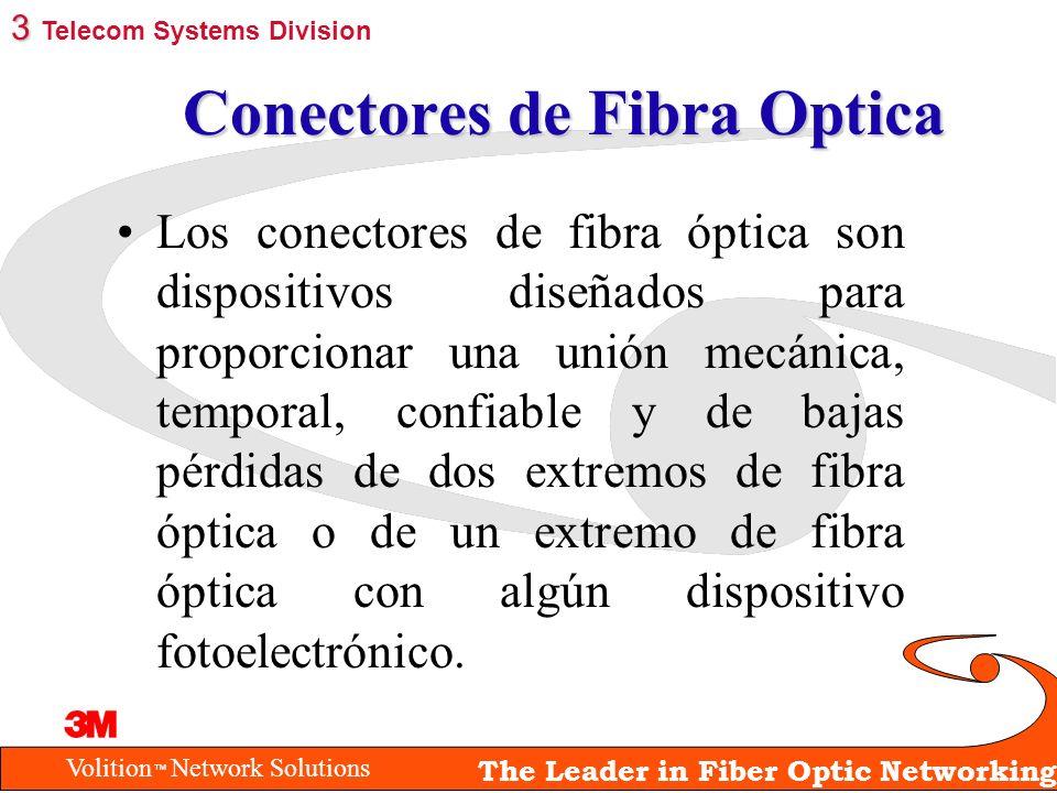 Conectores de Fibra Optica
