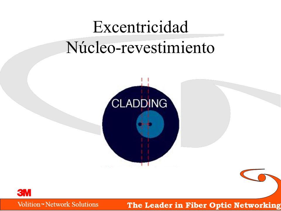 Excentricidad Núcleo-revestimiento