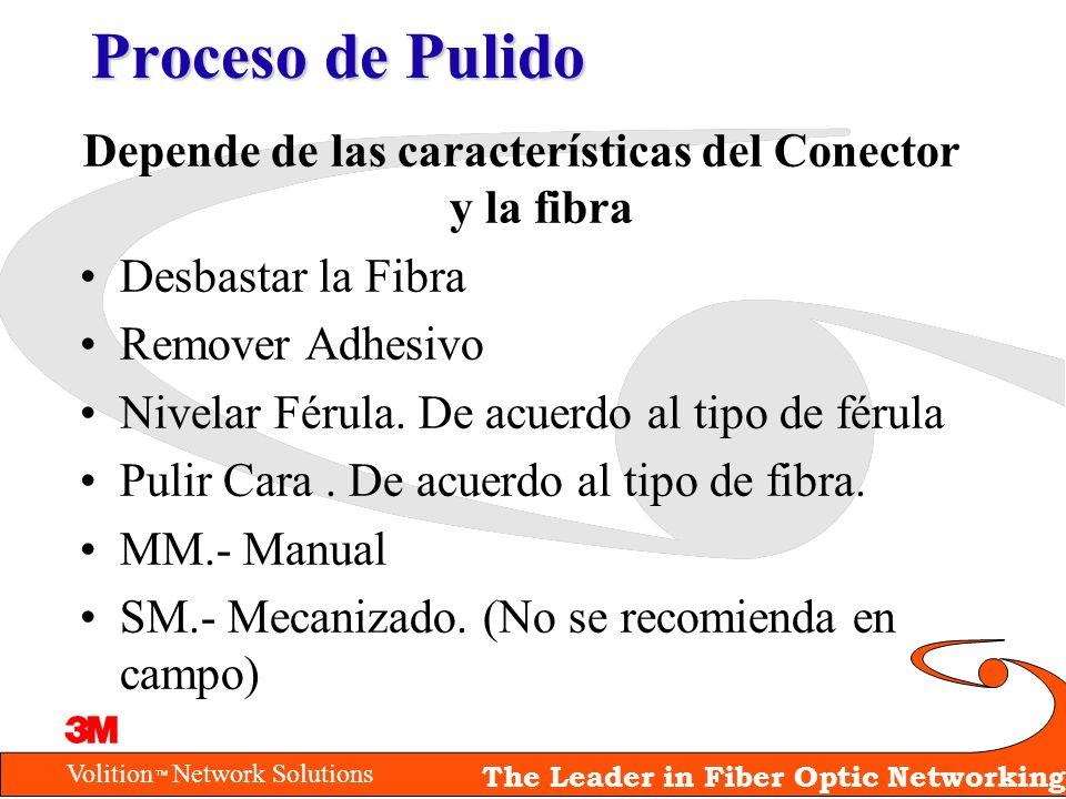 Depende de las características del Conector y la fibra