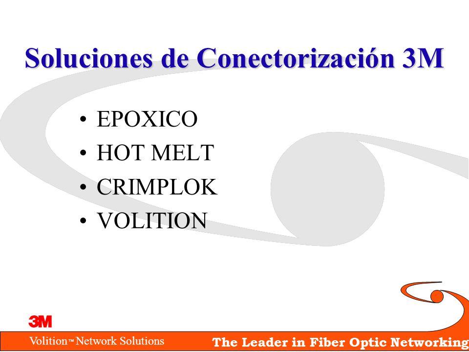 Soluciones de Conectorización 3M
