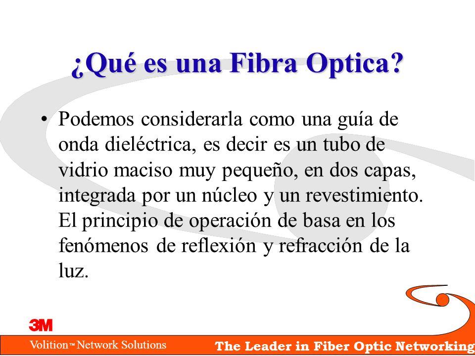 ¿Qué es una Fibra Optica
