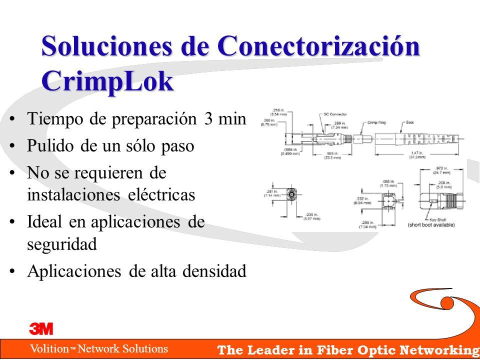 Soluciones de Conectorización CrimpLok