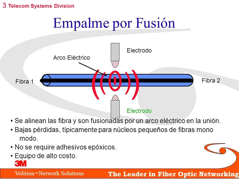 ( ) ( ) Empalme por Fusión 3 Telecom Systems Division