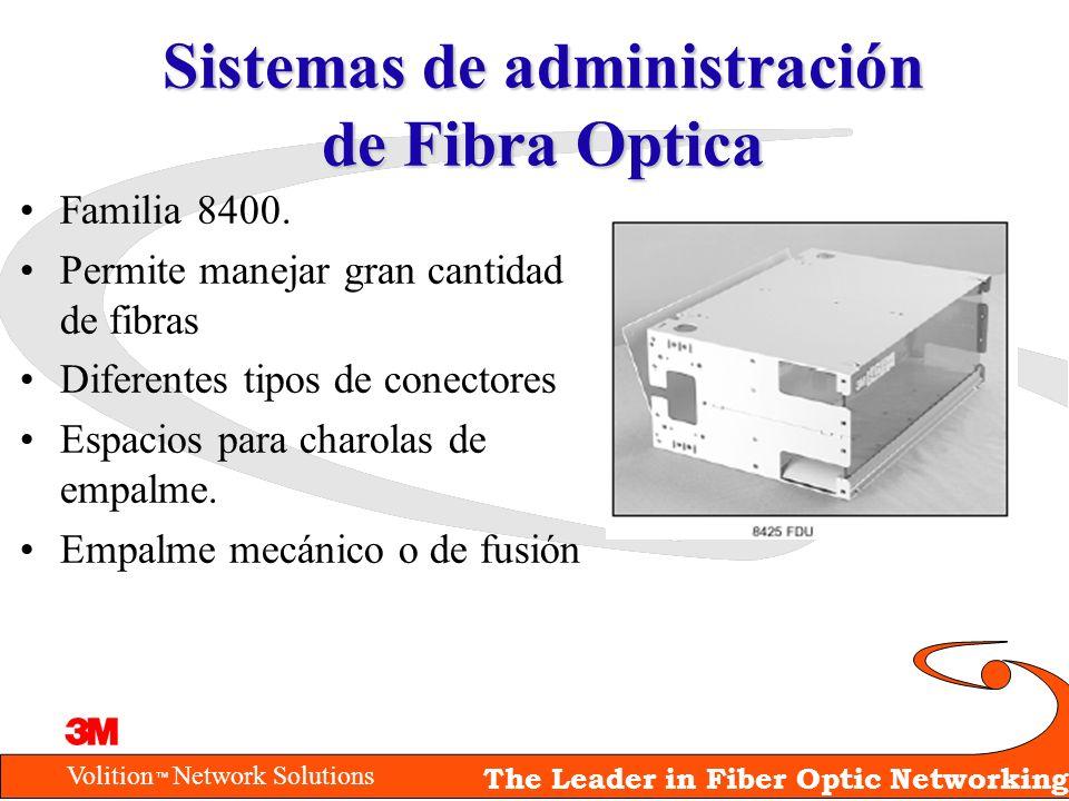Sistemas de administración de Fibra Optica