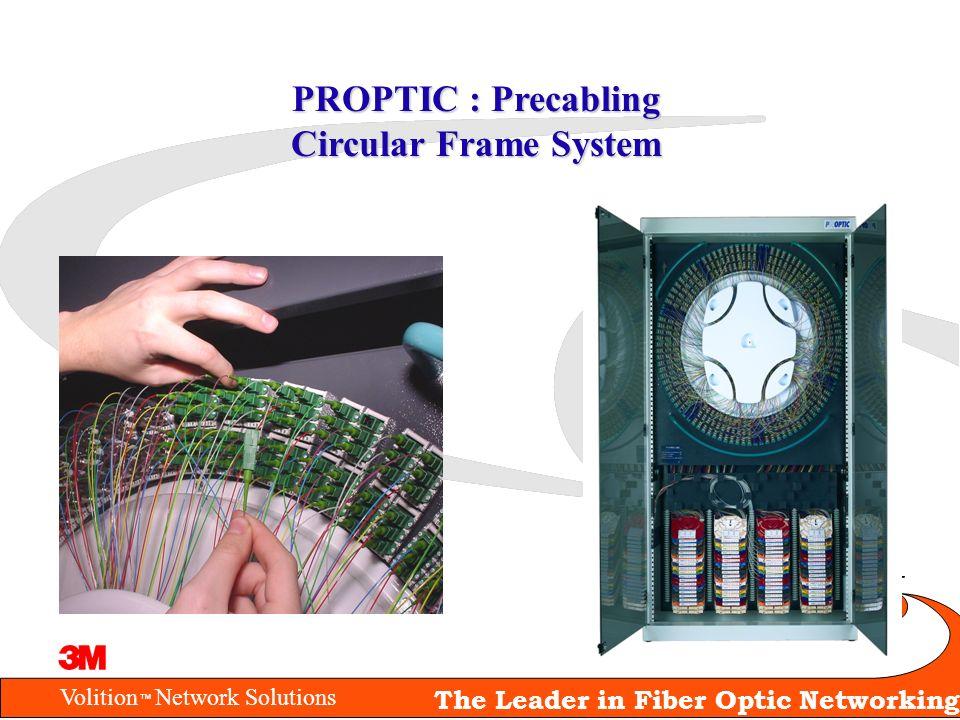 PROPTIC : Precabling Circular Frame System