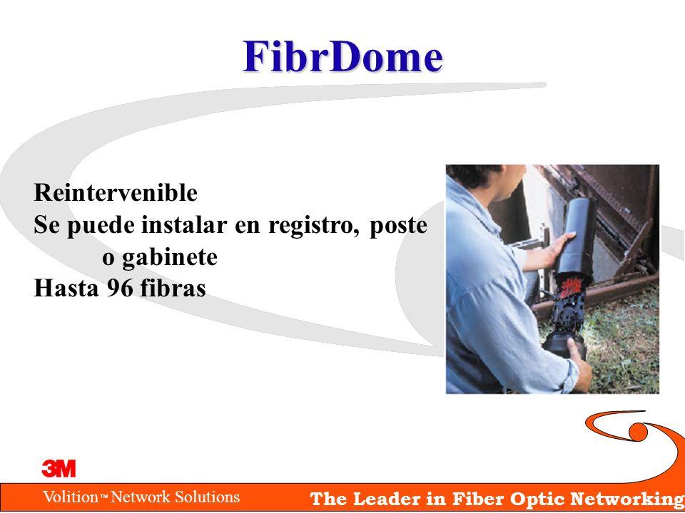 FibrDome Reintervenible Se puede instalar en registro, poste