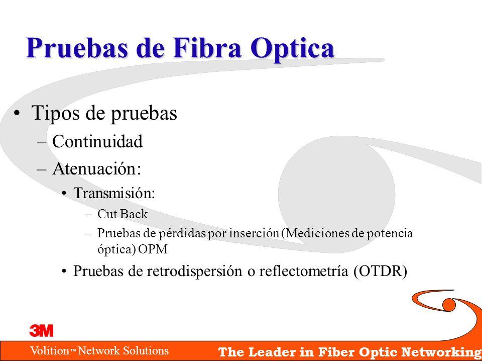 Pruebas de Fibra Optica