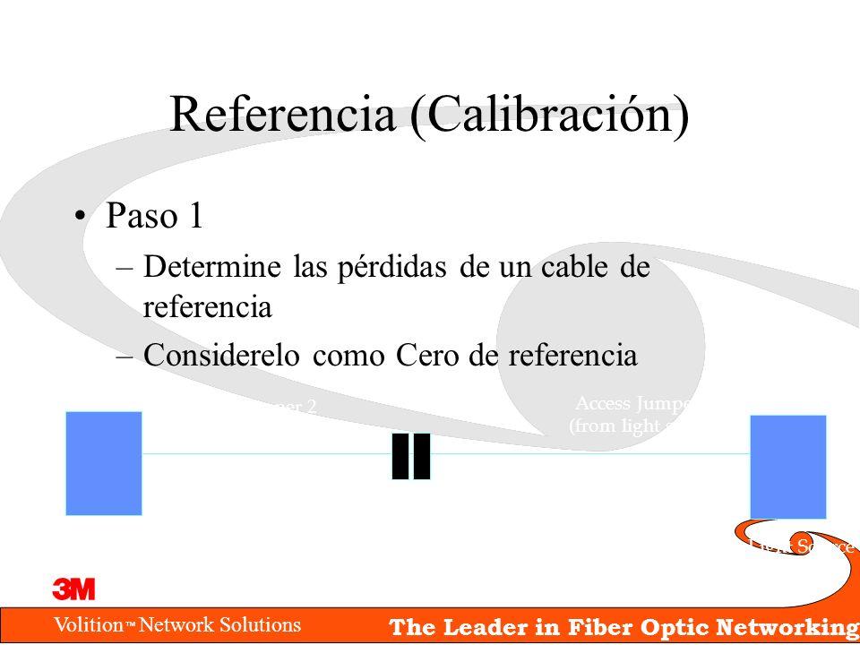 Referencia (Calibración)