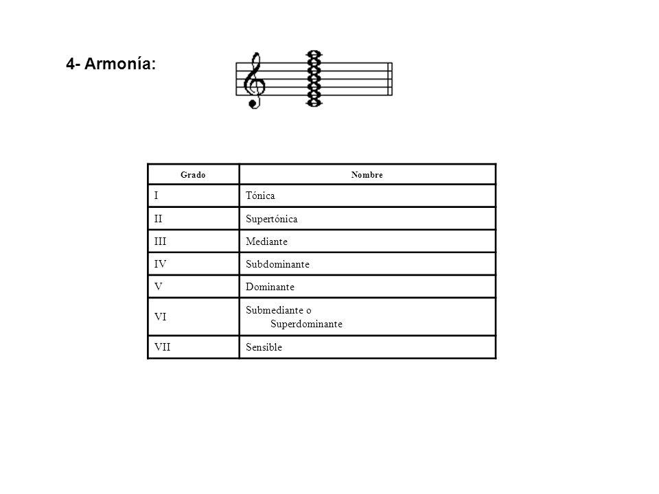 4- Armonía: I Tónica II Supertónica III Mediante IV Subdominante V