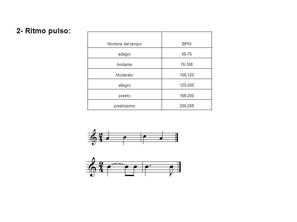 2- Ritmo pulso: Nombre del tempo BPM adagio 66-76 Andante 76-108