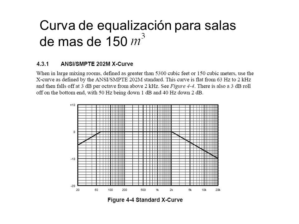 Curva de equalización para salas de mas de 150