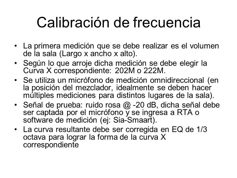 Calibración de frecuencia