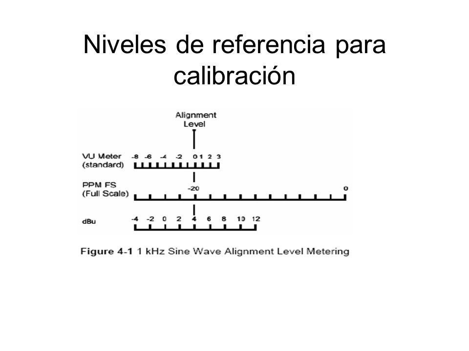 Niveles de referencia para calibración
