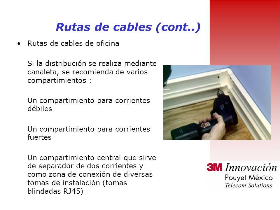 Rutas de cables (cont..) Rutas de cables de oficina
