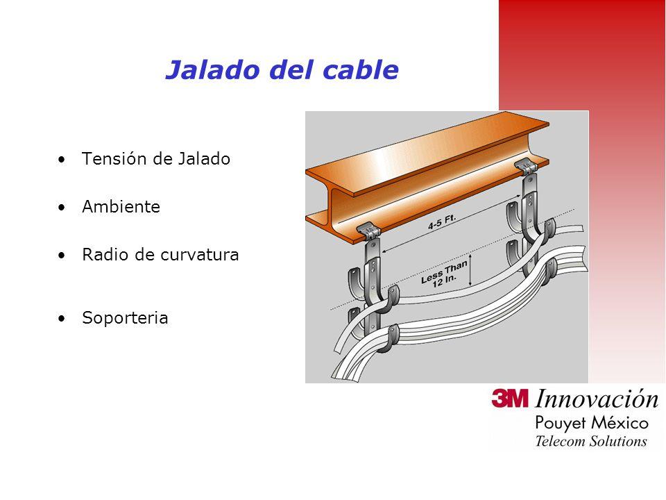 Jalado del cable Tensión de Jalado Ambiente Radio de curvatura