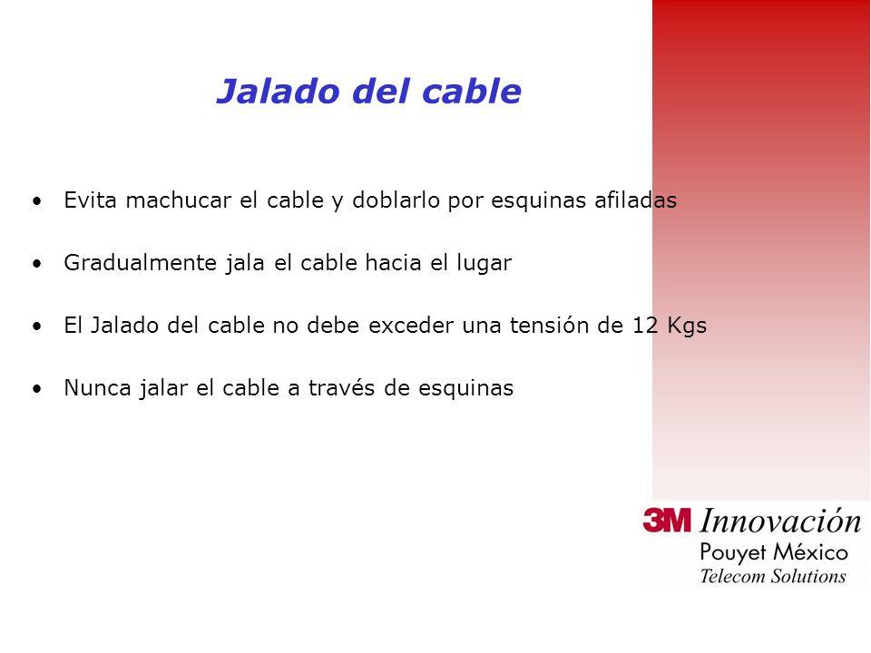 Jalado del cable Evita machucar el cable y doblarlo por esquinas afiladas. Gradualmente jala el cable hacia el lugar.