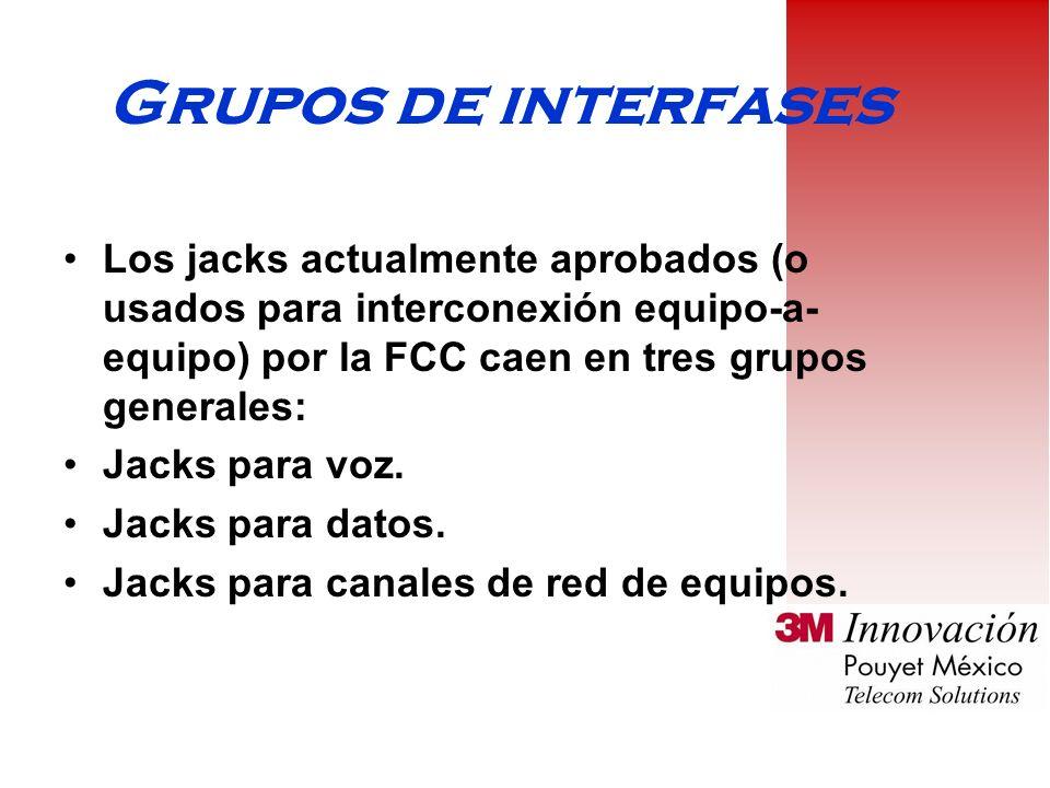 Grupos de interfases Los jacks actualmente aprobados (o usados para interconexión equipo-a-equipo) por la FCC caen en tres grupos generales: