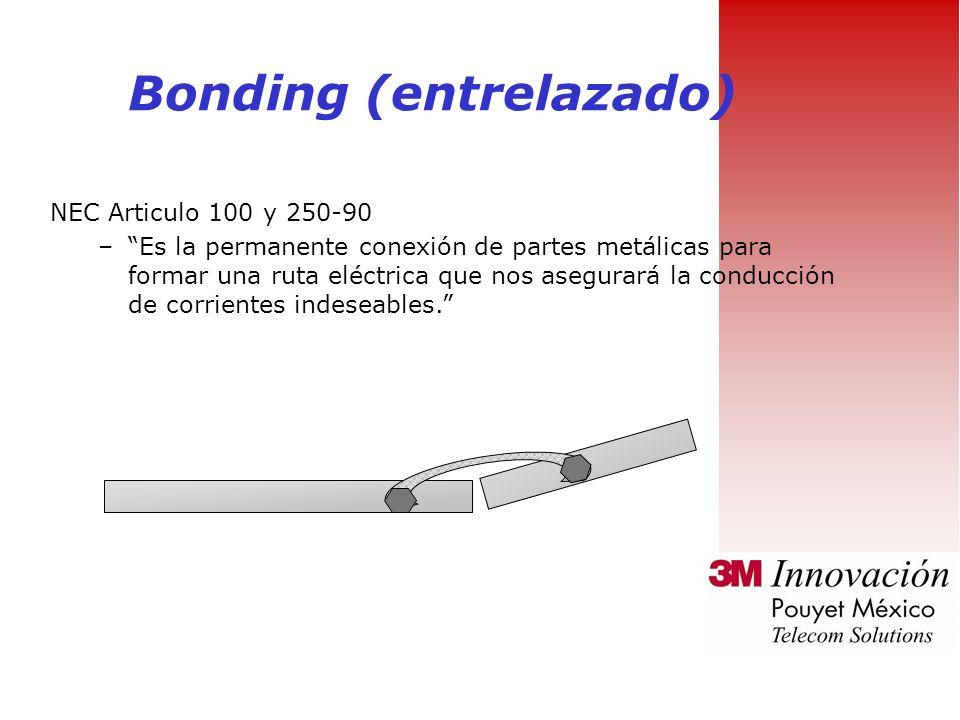 Bonding (entrelazado)
