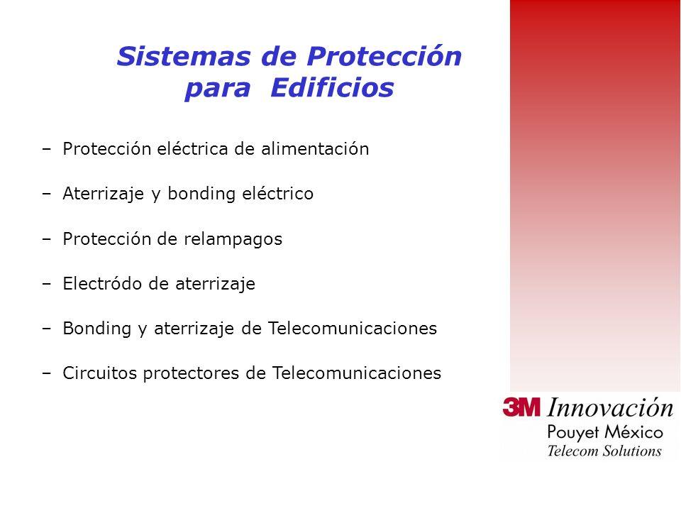 Sistemas de Protección para Edificios