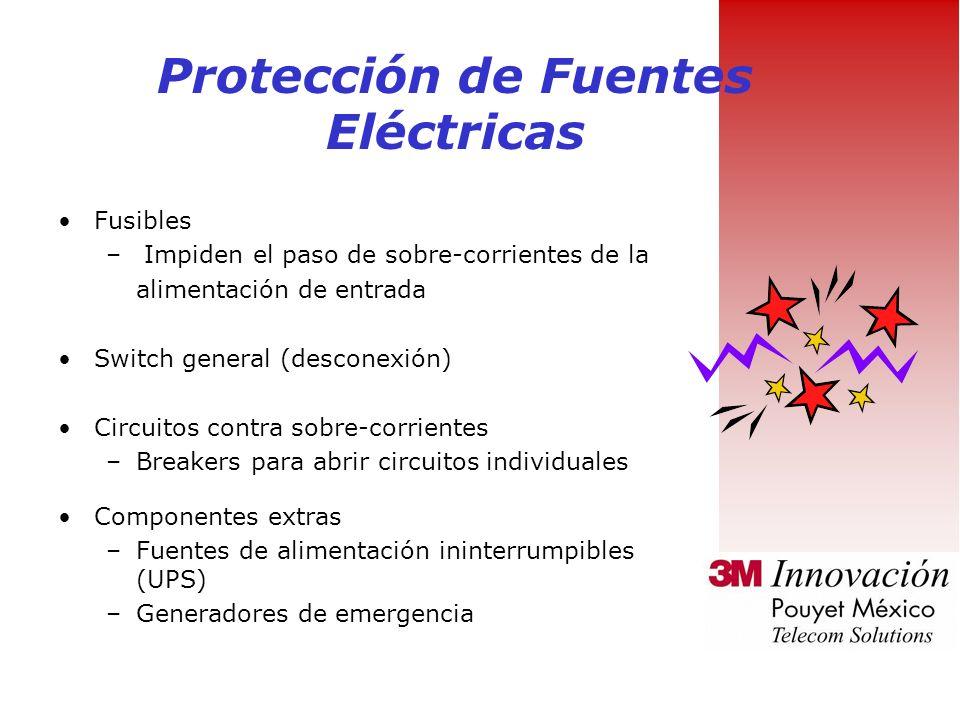 Protección de Fuentes Eléctricas