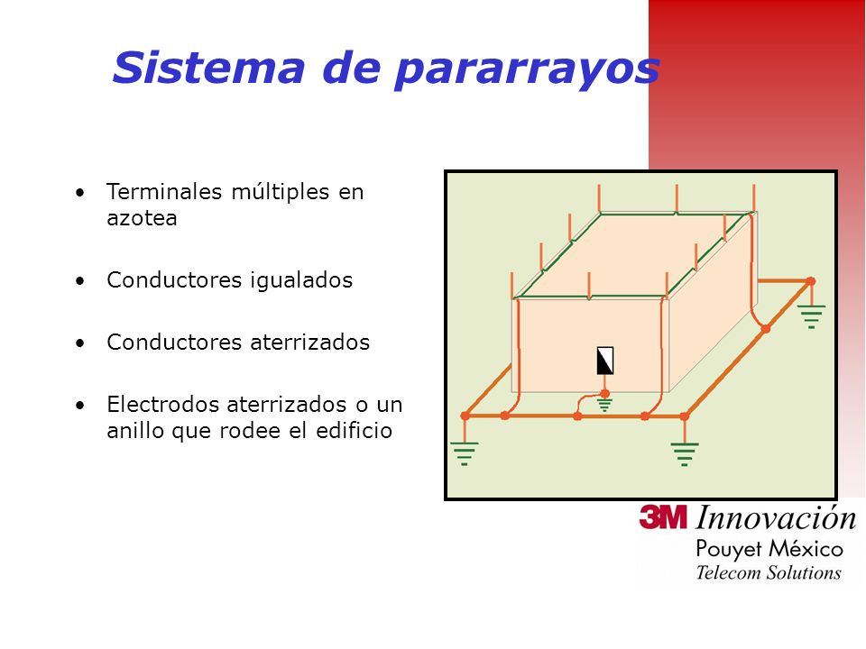 Sistema de pararrayos Terminales múltiples en azotea