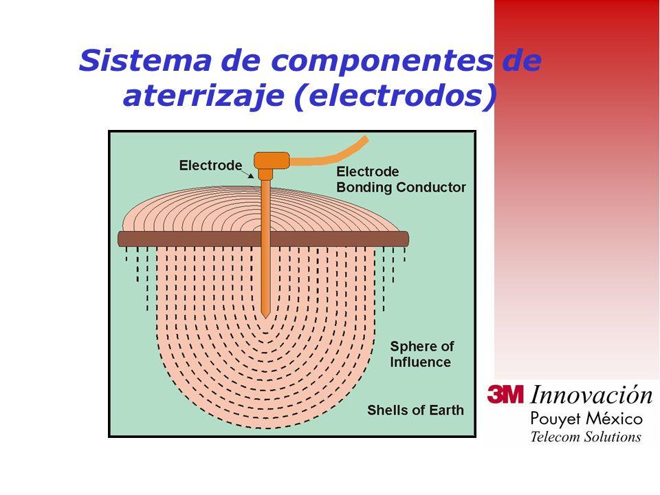 Sistema de componentes de aterrizaje (electrodos)