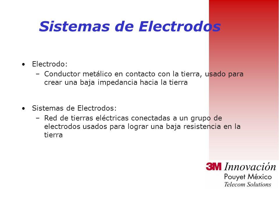Sistemas de Electrodos