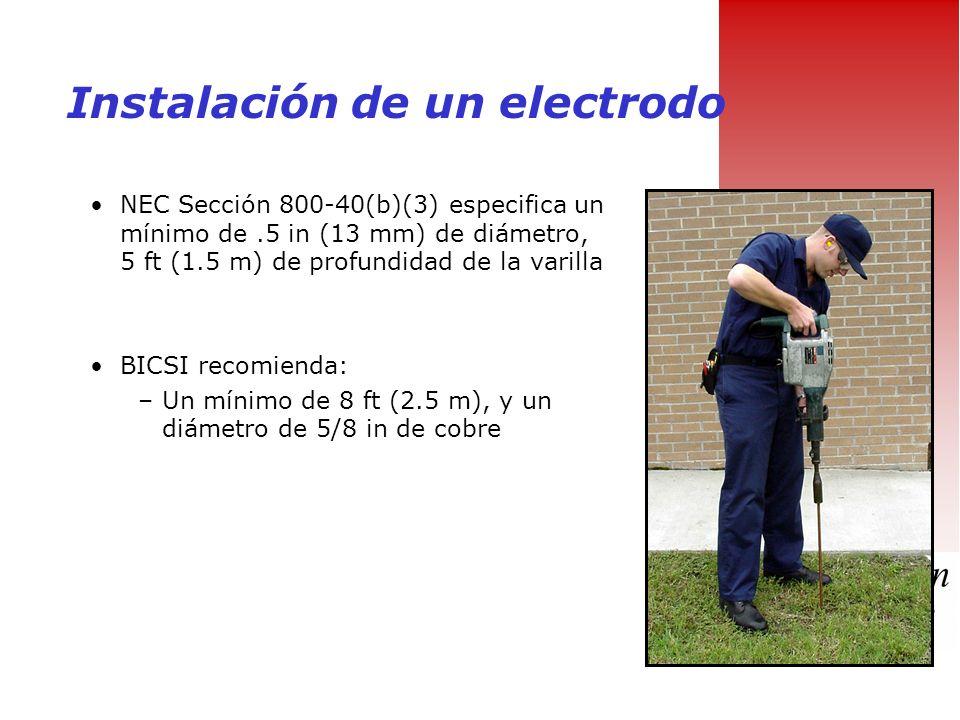 Instalación de un electrodo
