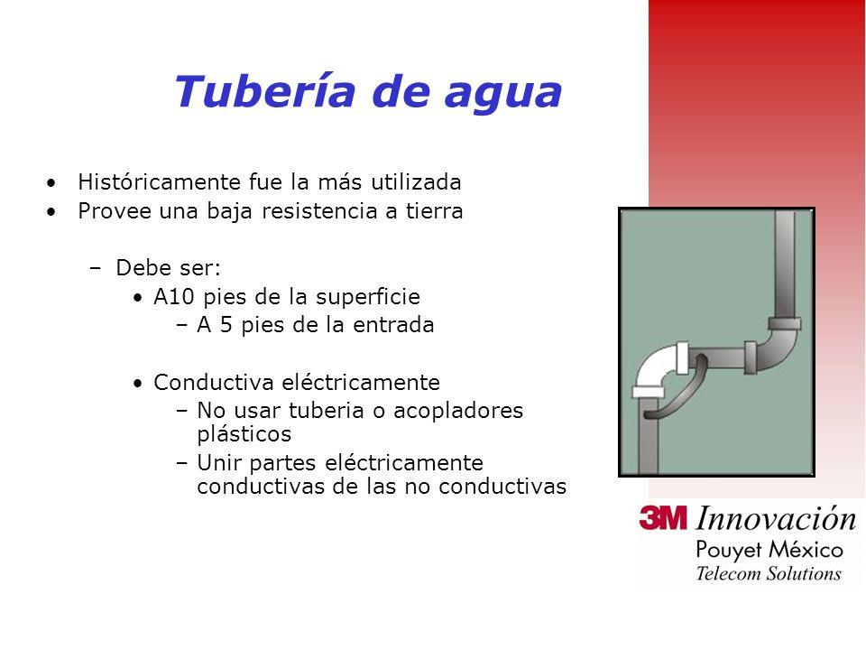 Tubería de agua Históricamente fue la más utilizada