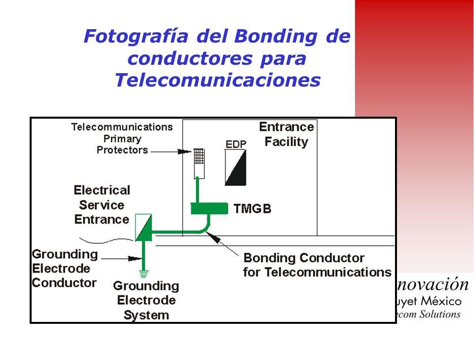 Fotografía del Bonding de conductores para Telecomunicaciones